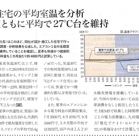 HEAT20 G2レベルの家の住み心地。福岡市「エコワークス」さん